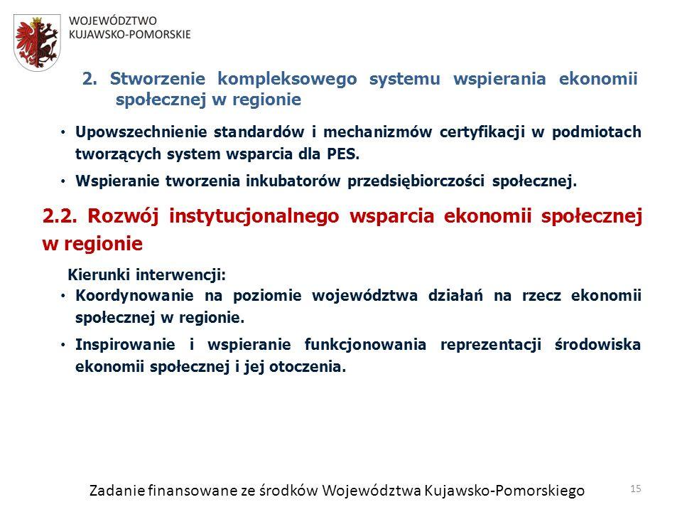 Zadanie finansowane ze środków Województwa Kujawsko-Pomorskiego Upowszechnienie standardów i mechanizmów certyfikacji w podmiotach tworzących system wsparcia dla PES.
