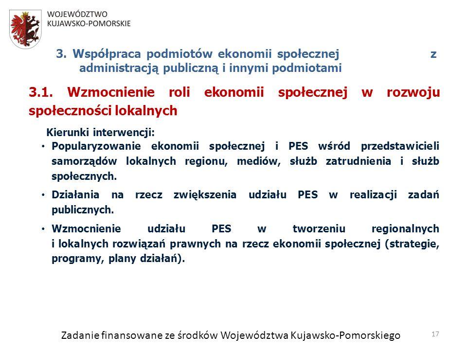 Zadanie finansowane ze środków Województwa Kujawsko-Pomorskiego 3.1.