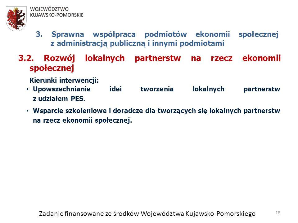 Zadanie finansowane ze środków Województwa Kujawsko-Pomorskiego 3.2.