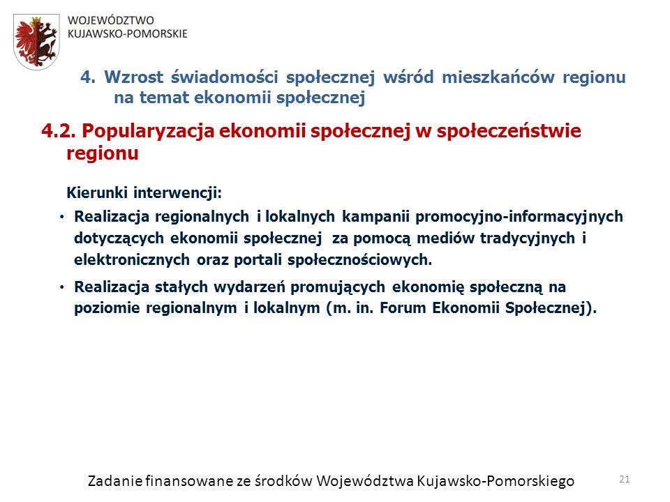 Zadanie finansowane ze środków Województwa Kujawsko-Pomorskiego 4.2.