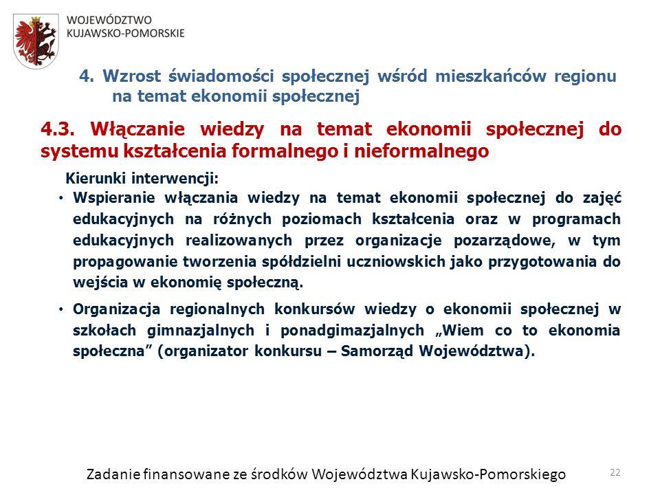 Zadanie finansowane ze środków Województwa Kujawsko-Pomorskiego 4.3.