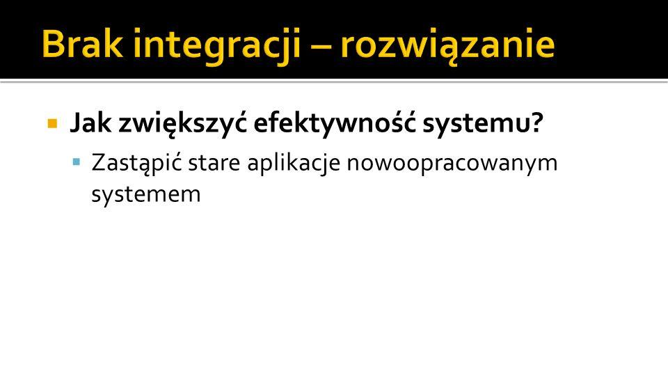 Jak zwiększyć efektywność systemu? Zastąpić stare aplikacje nowoopracowanym systemem