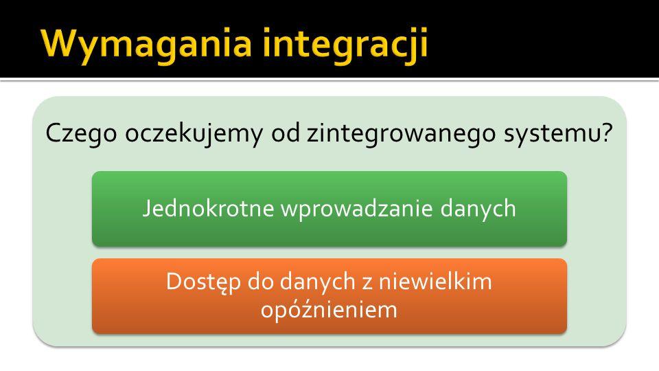 Czego oczekujemy od zintegrowanego systemu.