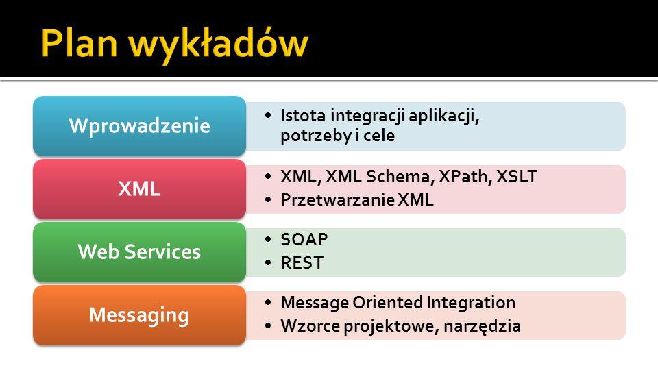 Istota integracji aplikacji, potrzeby i cele Wprowadzenie XML, XML Schema, XPath, XSLT Przetwarzanie XML XML SOAP REST Web Services Message Oriented Integration Wzorce projektowe, narzędzia Messaging