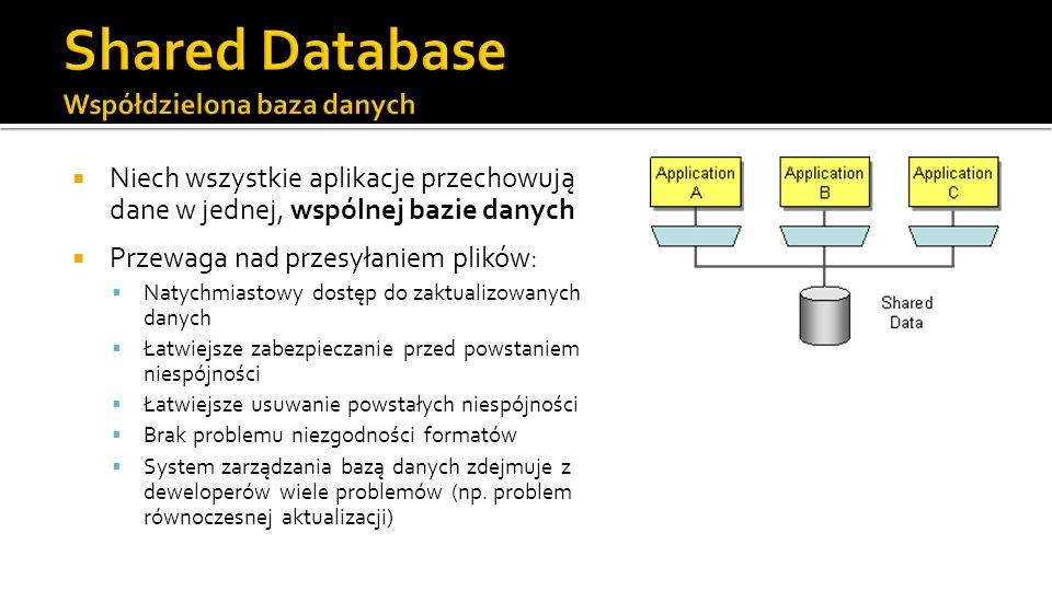 Niech wszystkie aplikacje przechowują dane w jednej, wspólnej bazie danych Przewaga nad przesyłaniem plików: Natychmiastowy dostęp do zaktualizowanych danych Łatwiejsze zabezpieczanie przed powstaniem niespójności Łatwiejsze usuwanie powstałych niespójności Brak problemu niezgodności formatów System zarządzania bazą danych zdejmuje z deweloperów wiele problemów (np.