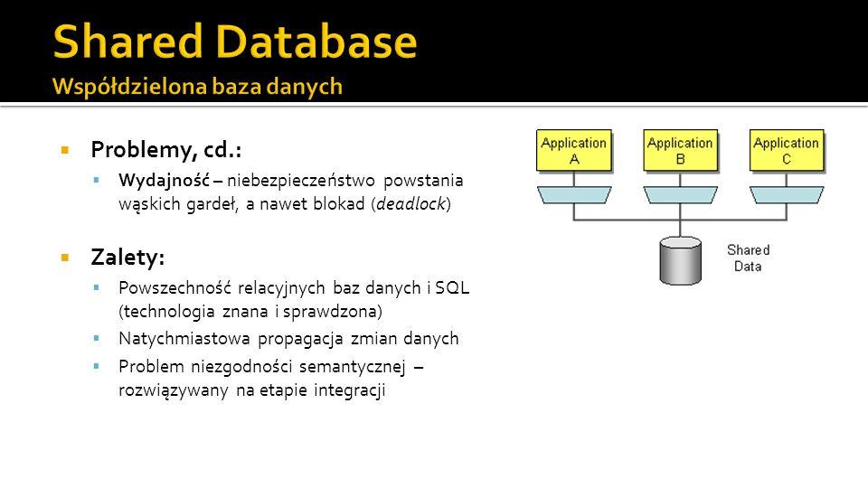Problemy, cd.: Wydajność – niebezpieczeństwo powstania wąskich gardeł, a nawet blokad (deadlock) Zalety: Powszechność relacyjnych baz danych i SQL (technologia znana i sprawdzona) Natychmiastowa propagacja zmian danych Problem niezgodności semantycznej – rozwiązywany na etapie integracji