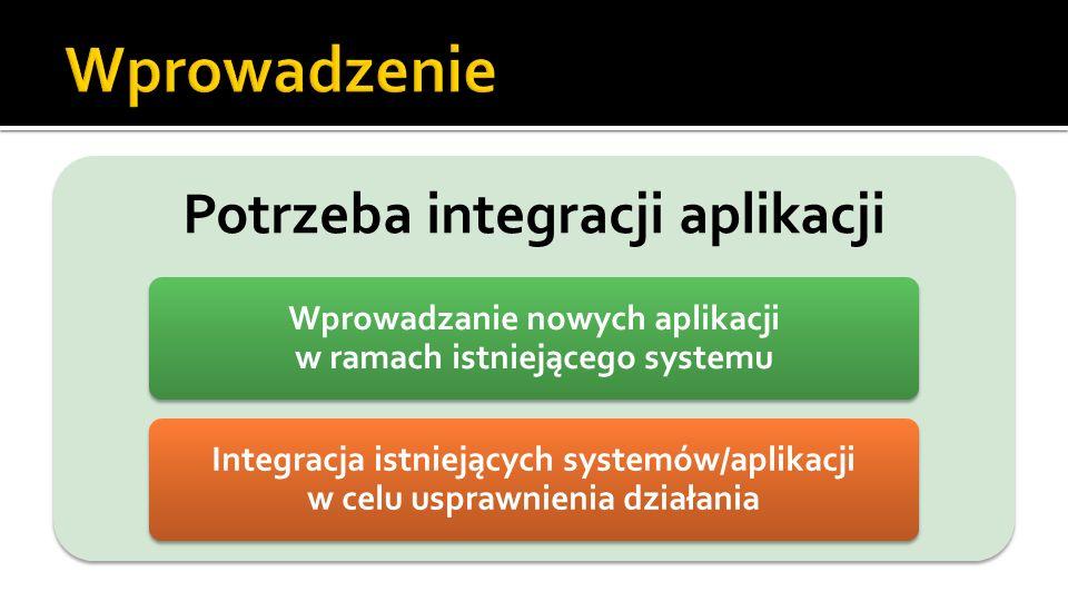 Potrzeba integracji aplikacji Wprowadzanie nowych aplikacji w ramach istniejącego systemu Integracja istniejących systemów/aplikacji w celu usprawnienia działania