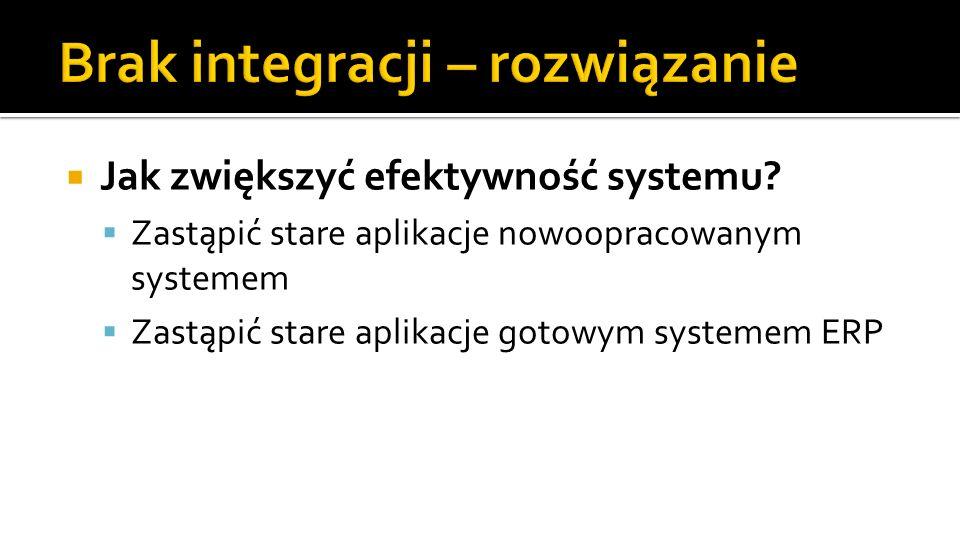 Jak zwiększyć efektywność systemu.