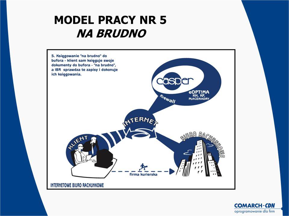 MODEL PRACY NR 5 NA BRUDNO