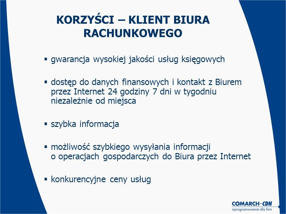 KORZYŚCI – KLIENT BIURA RACHUNKOWEGO gwarancja wysokiej jakości usług księgowych dostęp do danych finansowych i kontakt z Biurem przez Internet 24 god