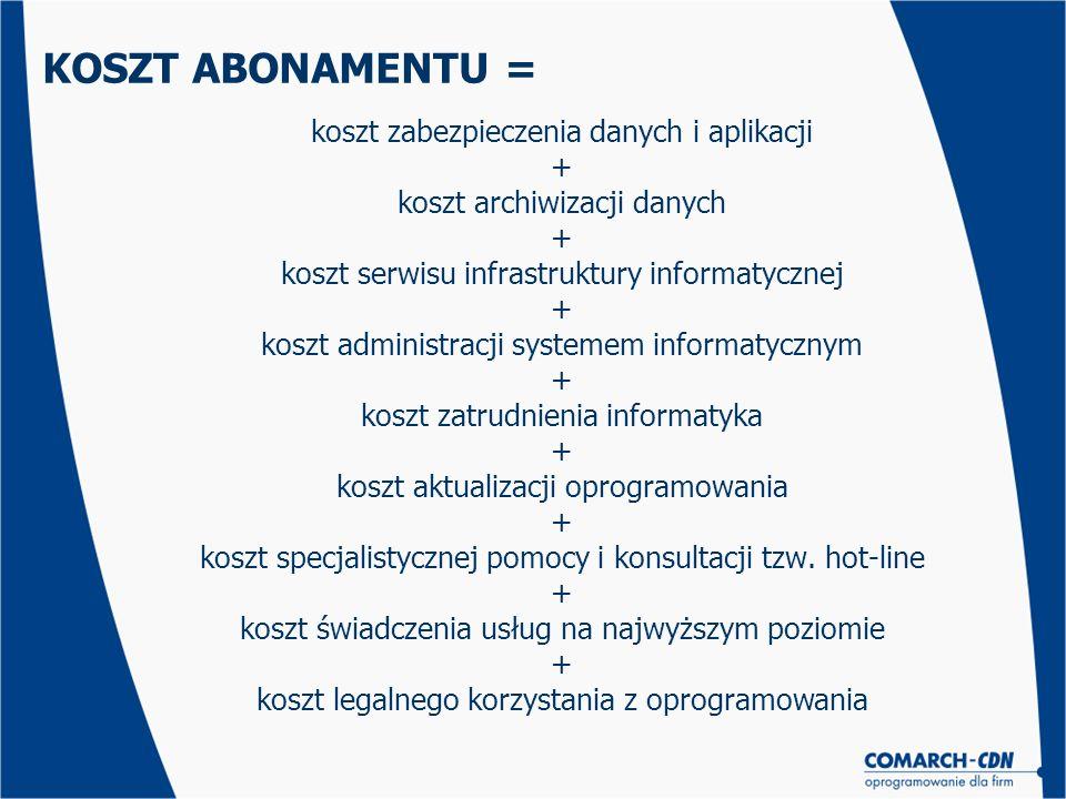 KOSZT ABONAMENTU = koszt zabezpieczenia danych i aplikacji + koszt archiwizacji danych + koszt serwisu infrastruktury informatycznej + koszt administr