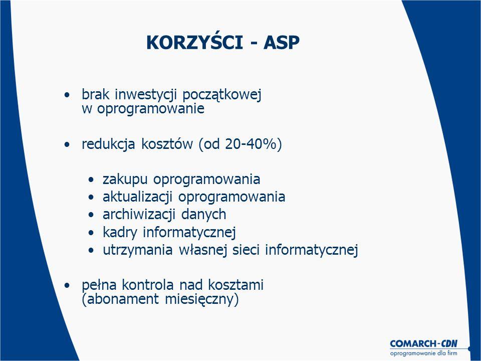 KORZYŚCI - ASP brak inwestycji początkowej w oprogramowanie redukcja kosztów (od 20-40%) zakupu oprogramowania aktualizacji oprogramowania archiwizacj