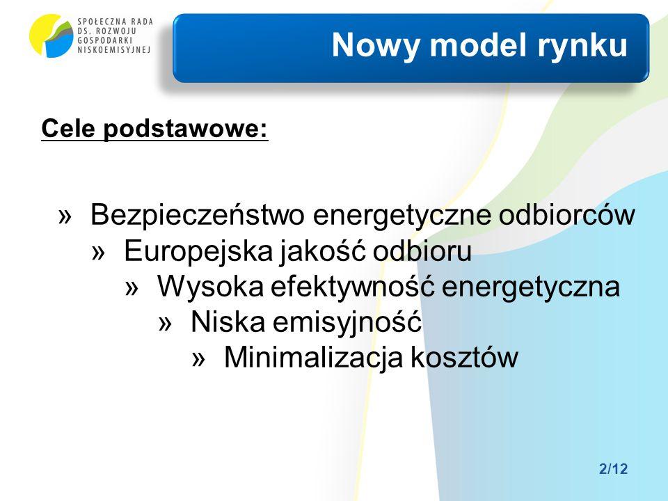 Cele podstawowe: Nowy model rynku »Bezpieczeństwo energetyczne odbiorców »Europejska jakość odbioru »Wysoka efektywność energetyczna »Niska emisyjność »Minimalizacja kosztów 2/12