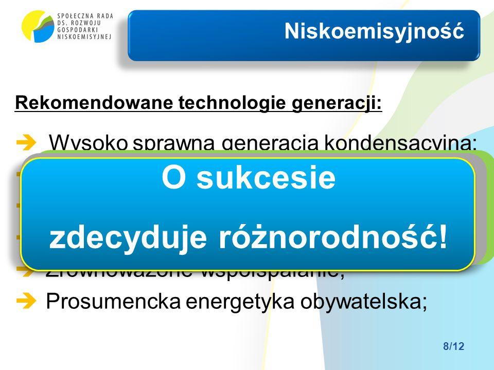 Wysoko sprawna generacja kondensacyjna; Kogeneracja wysokosprawna; Morska energetyka wiatrowa; Agroenergetyka drugiej generacji; Zrównoważone współspalanie; Prosumencka energetyka obywatelska; Niskoemisyjność Rekomendowane technologie generacji: 8/12 O sukcesie zdecyduje różnorodność!
