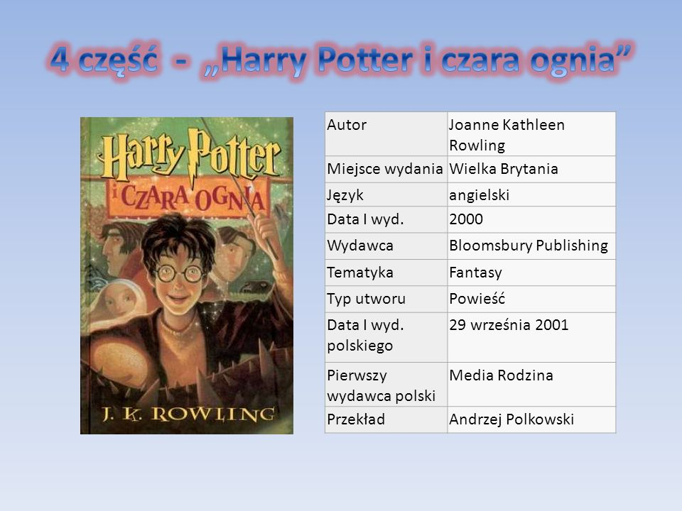 AutorJoanne Kathleen Rowling Miejsce wydaniaWielka Brytania Językangielski Data I wyd.2000 WydawcaBloomsbury Publishing TematykaFantasy Typ utworuPowi