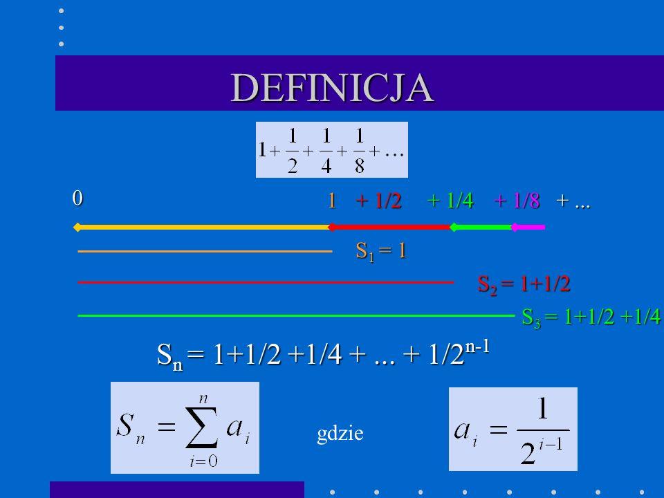OZNACZENIA Szereg liczbowy: (oznaczenie) i-ty wyraz szeregu: n-ta suma częściowa: (suma n początkowych wyrazów szeregu)