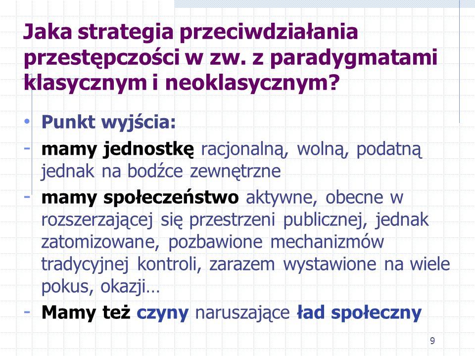 Jaka strategia przeciwdziałania przestępczości w zw. z paradygmatami klasycznym i neoklasycznym? Punkt wyjścia: - mamy jednostkę racjonalną, wolną, po