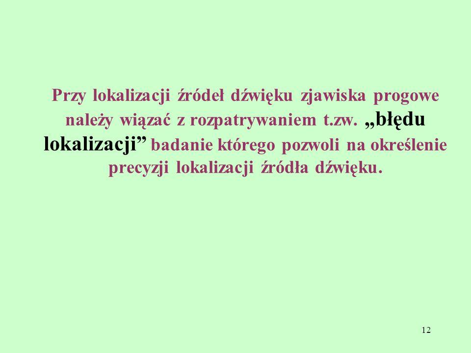 12 Przy lokalizacji źródeł dźwięku zjawiska progowe należy wiązać z rozpatrywaniem t.zw. błędu lokalizacji badanie którego pozwoli na określenie precy