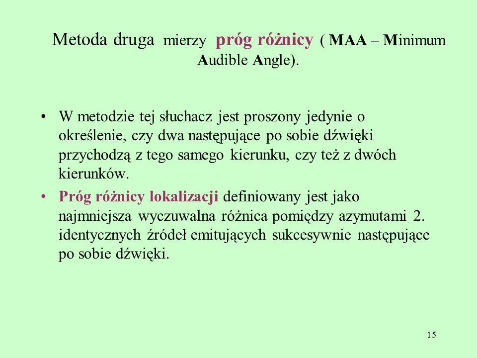 15 Metoda druga mierzy próg różnicy ( MAA – Minimum Audible Angle). W metodzie tej słuchacz jest proszony jedynie o określenie, czy dwa następujące po