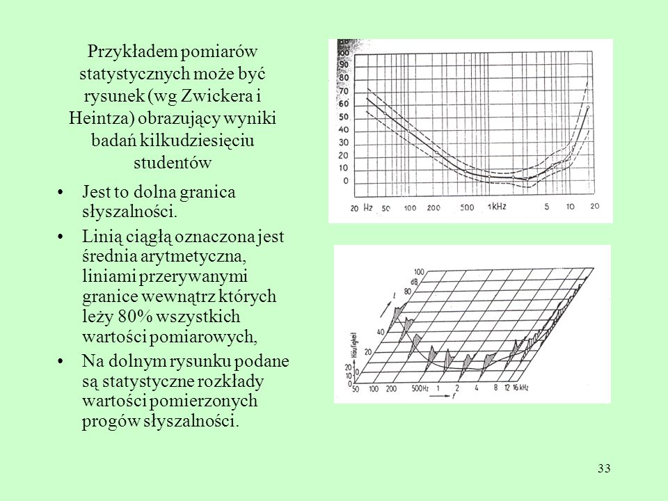 33 Przykładem pomiarów statystycznych może być rysunek (wg Zwickera i Heintza) obrazujący wyniki badań kilkudziesięciu studentów Jest to dolna granica