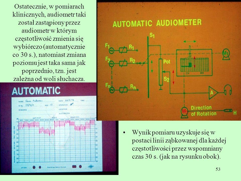53 Ostatecznie, w pomiarach klinicznych, audiometr taki został zastąpiony przez audiometr w którym częstotliwość zmienia się wybiórczo (automatycznie