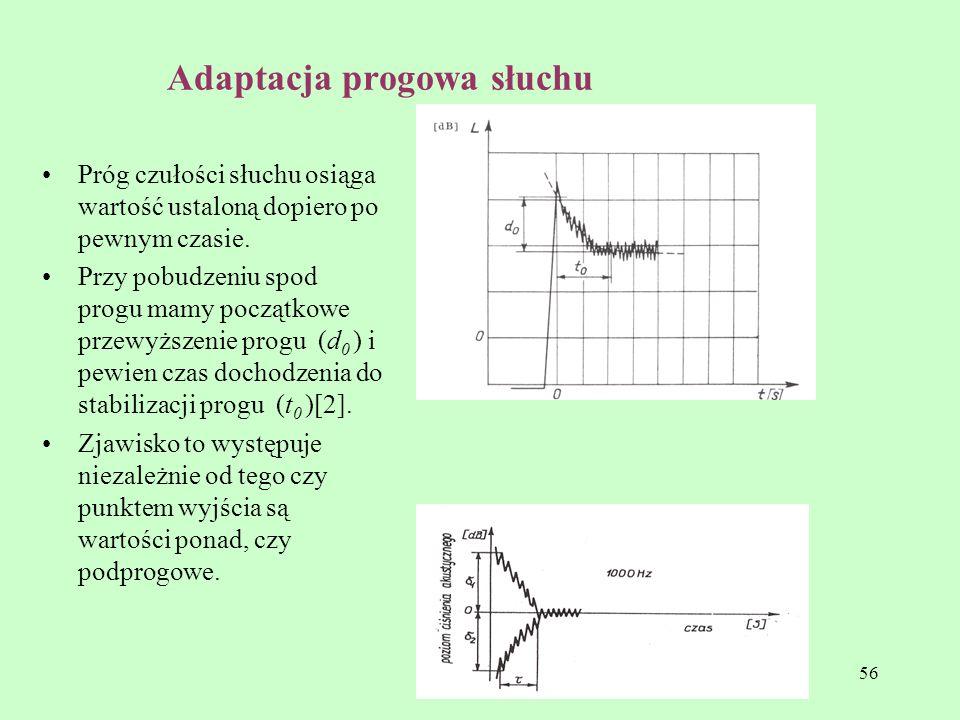 56 Adaptacja progowa słuchu Próg czułości słuchu osiąga wartość ustaloną dopiero po pewnym czasie. Przy pobudzeniu spod progu mamy początkowe przewyżs