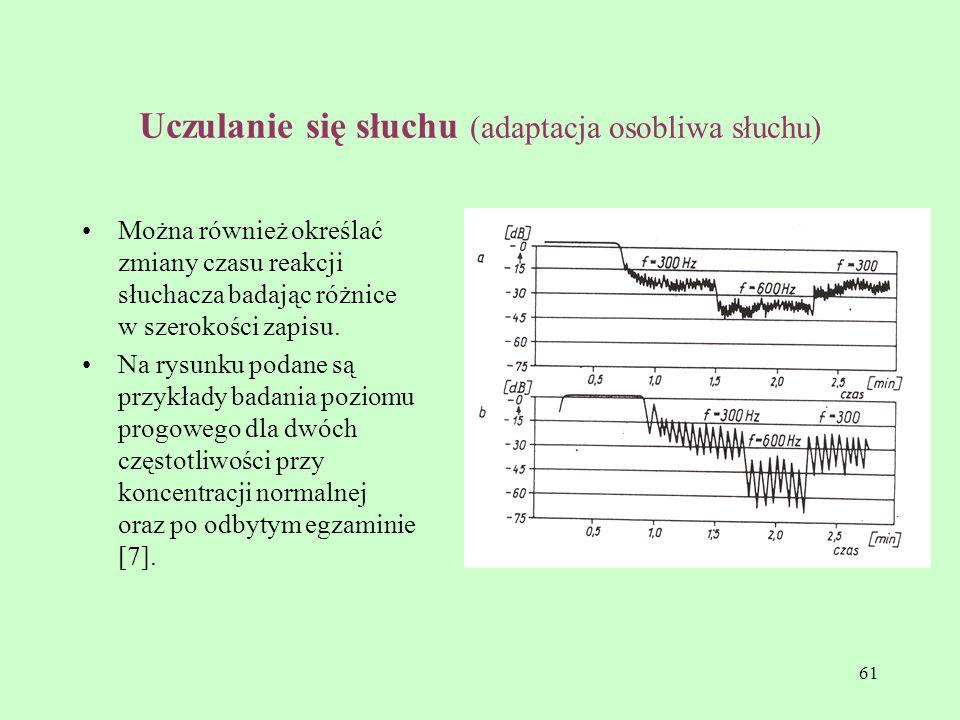61 Uczulanie się słuchu (adaptacja osobliwa słuchu) Można również określać zmiany czasu reakcji słuchacza badając różnice w szerokości zapisu. Na rysu