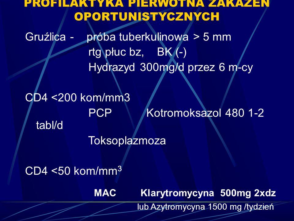 PROFILAKTYKA PIERWOTNA ZAKAŻEŃ OPORTUNISTYCZNYCH Gruźlica - próba tuberkulinowa > 5 mm rtg płuc bz, BK (-) Hydrazyd 300mg/d przez 6 m-cy CD4 <200 kom/