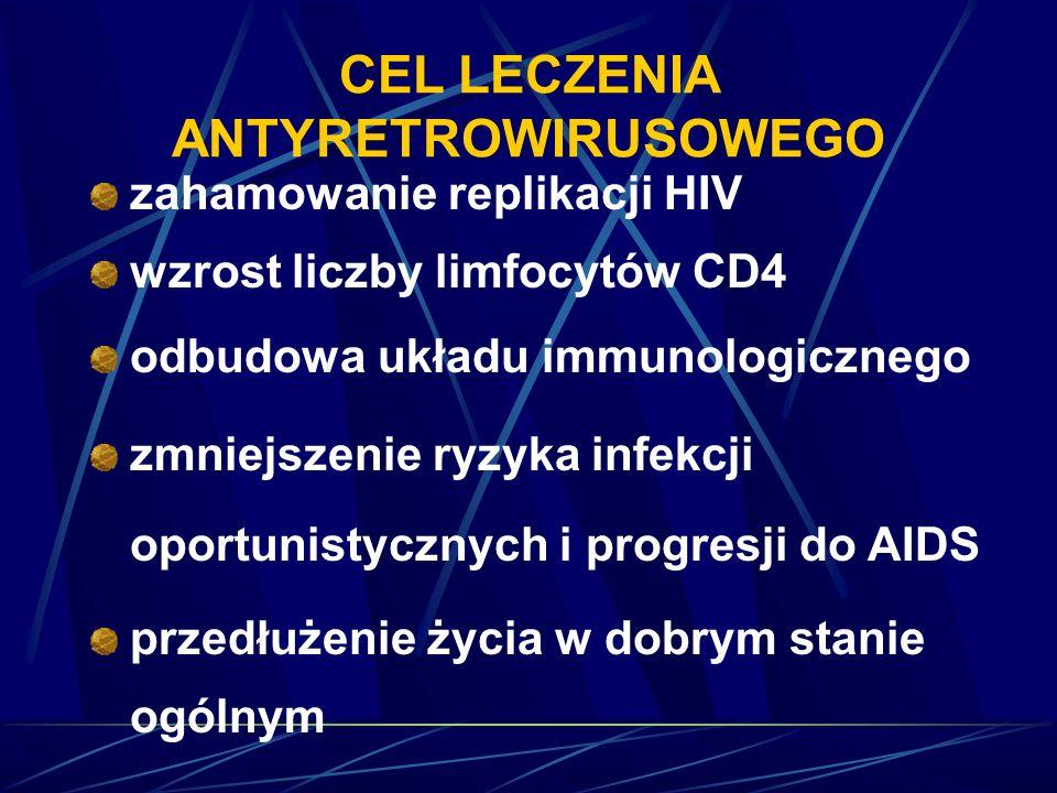 CEL LECZENIA ANTYRETROWIRUSOWEGO zahamowanie replikacji HIV wzrost liczby limfocytów CD4 odbudowa układu immunologicznego zmniejszenie ryzyka infekcji