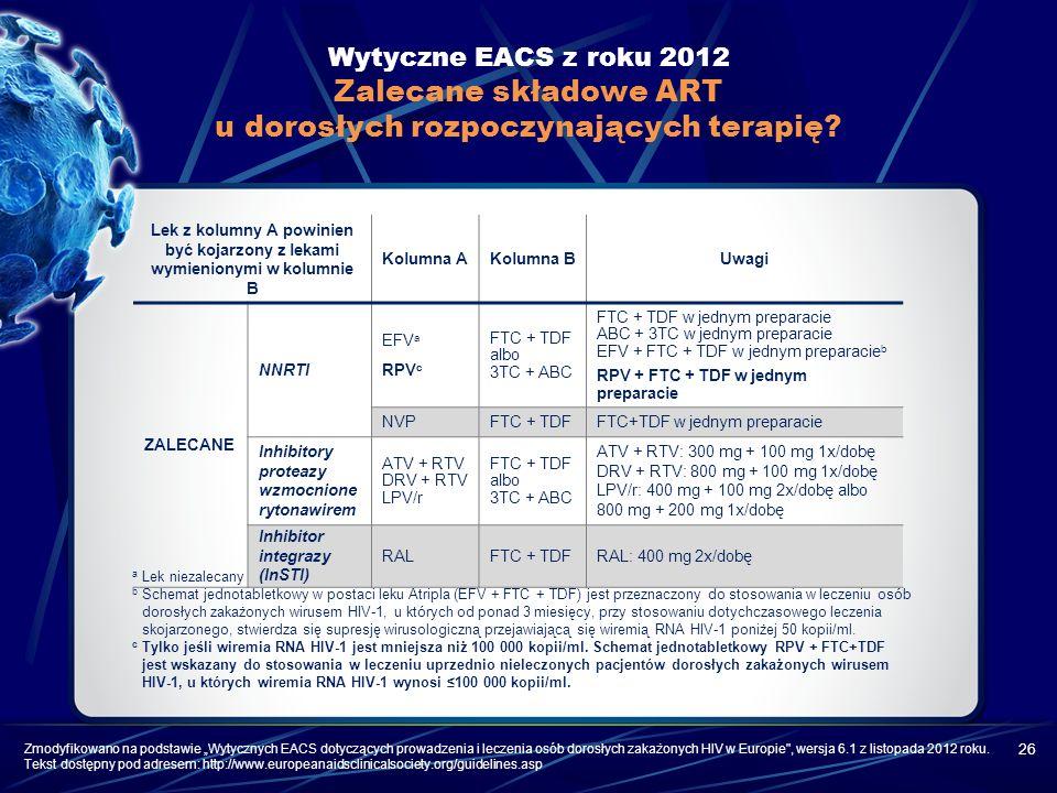Wytyczne EACS z roku 2012 Zalecane składowe ART u dorosłych rozpoczynających terapię? Zmodyfikowano na podstawie Wytycznych EACS dotyczących prowadzen