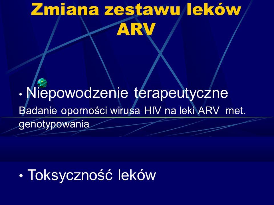 Zmiana zestawu leków ARV Niepowodzenie terapeutyczne Badanie oporności wirusa HIV na leki ARV met. genotypowania Toksyczność leków