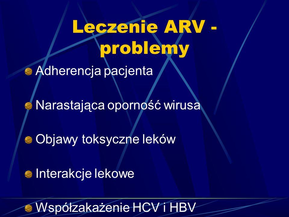 Leczenie ARV - problemy Adherencja pacjenta Narastająca oporność wirusa Objawy toksyczne leków Interakcje lekowe Współzakażenie HCV i HBV