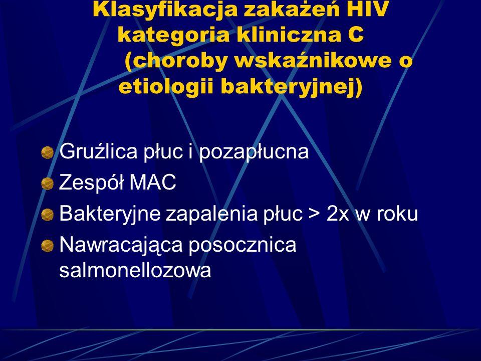 Klasyfikacja zakażeń HIV kategoria kliniczna C (choroby wskaźnikowe o etiologii grzybiczej) kandydoza przełyku, tchawicy, oskrzeli Kryptokokoza pozapłucna PCP