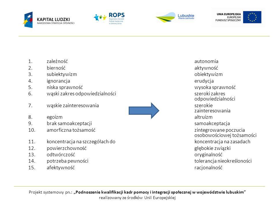 Projekt systemowy pn.: Podnoszenie kwalifikacji kadr pomocy i integracji społecznej w województwie lubuskim realizowany ze środków Unii Europejskiej 1