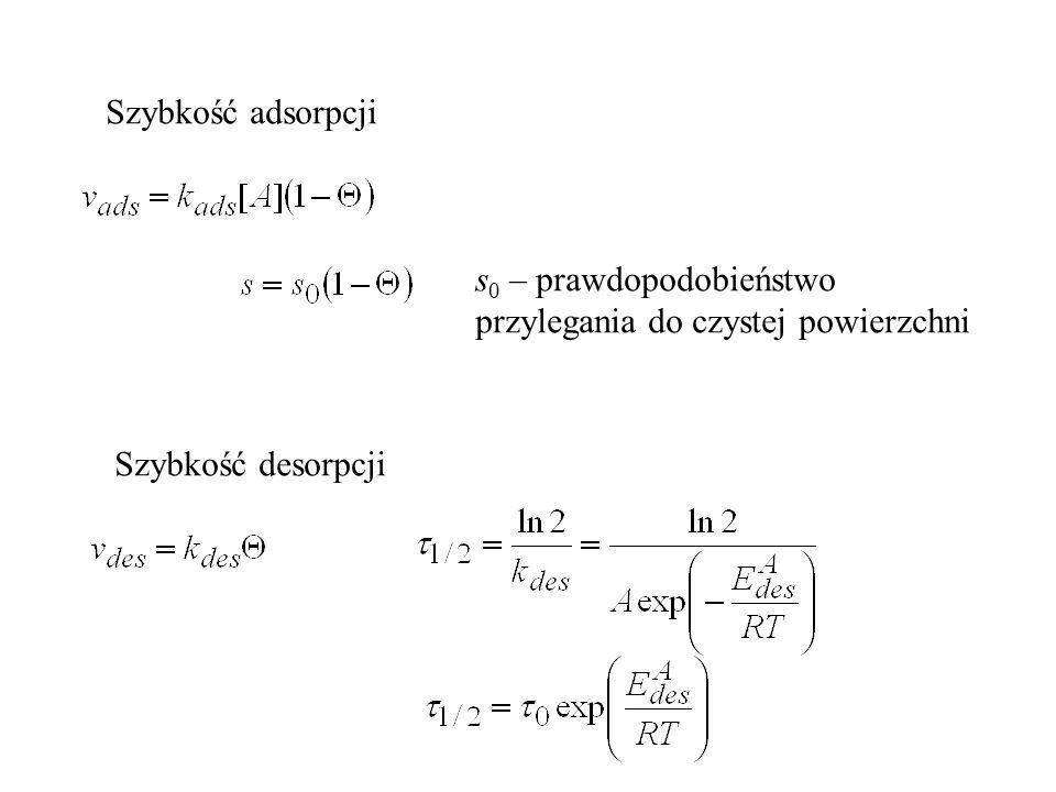 Szybkość adsorpcji s 0 – prawdopodobieństwo przylegania do czystej powierzchni Szybkość desorpcji
