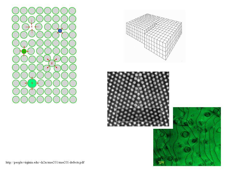 http://users.uj.edu.pl/~ufpostaw/2_Pracownia/D1/rekonstrukcja_powierzchni.htm (100) (110) (111) SiO 2