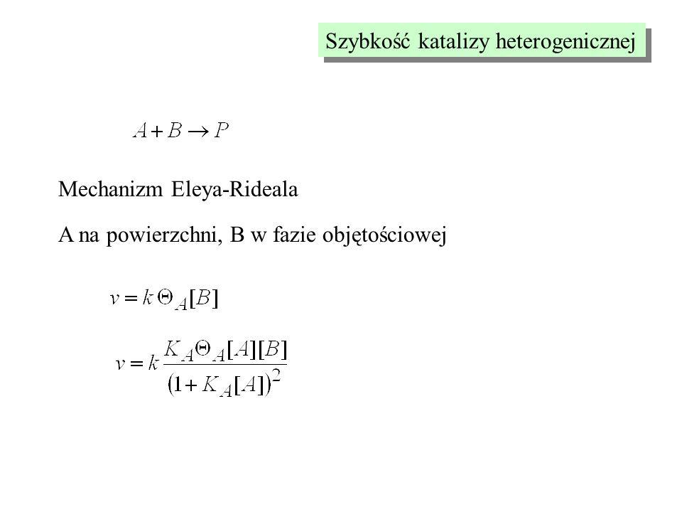 Szybkość katalizy heterogenicznej Mechanizm Eleya-Rideala A na powierzchni, B w fazie objętościowej