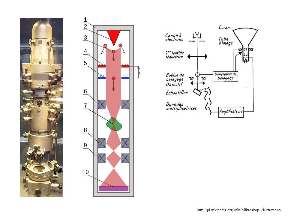 STM http://en.wikipedia.org/wiki/Scanning_tunneling_microscope