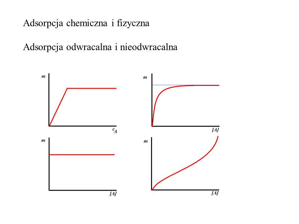 MODELE ADSORPCJI Główne założenia modeli: adsorpcja odwracalna/nieodwracalna adsorpcja zachodzi na centrach aktywnych/nie ma wyróżnionych centrów adsoprcji adsorpcja monowarstwowa/poliwarstwowa wszystkie centra adsorpcji są/nie są równocenne cząsteczka zaadsorbowana wpływa/nie wpływa na adsorpcję następnej cząsteczki