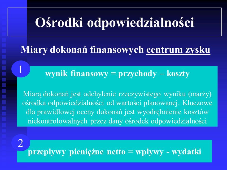 Przychody rzeczywiste Ośrodki odpowiedzialności Odchylenie Miara dokonań finansowych centrum przychodów Przychody planowane (-) (=)