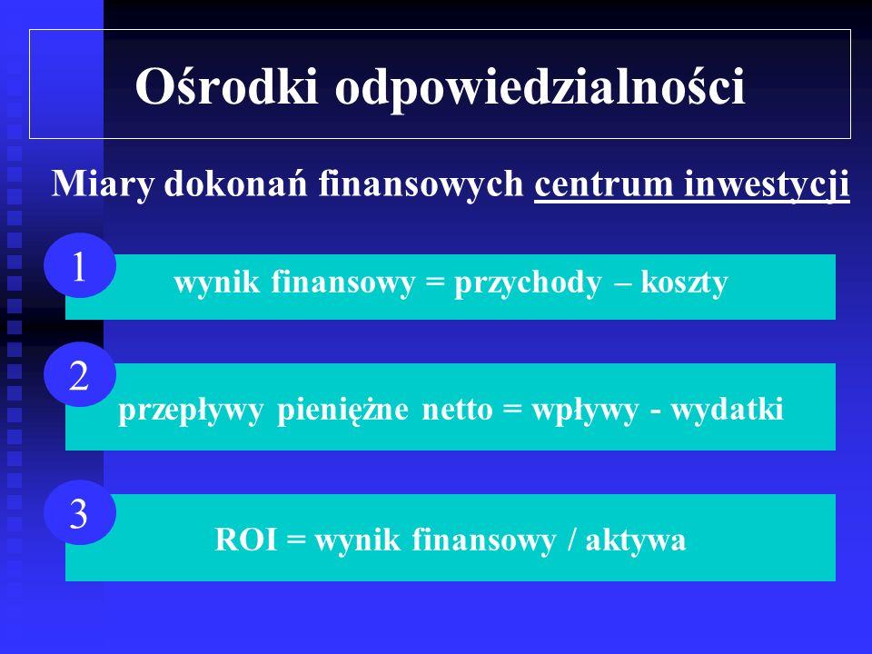 Ośrodki odpowiedzialności wynik finansowy = przychody – koszty Miarą dokonań jest odchylenie rzeczywistego wyniku (marży) ośrodka odpowiedzialności od wartości planowanej.