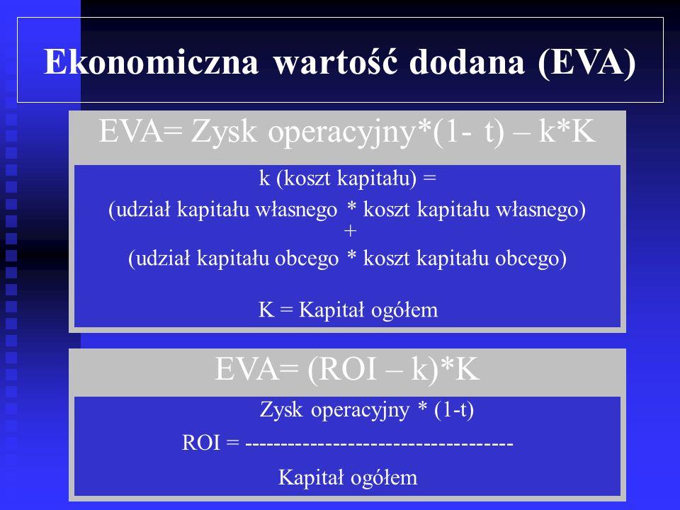 - Zysk operacyjny po opodatkowaniu Koszt kapitału (własnego i obcego) Zysk generowany przez przedsiębiorstwo jest większy niż koszt jego kapitału EVA = Ekonomiczna wartość dodana (EVA)