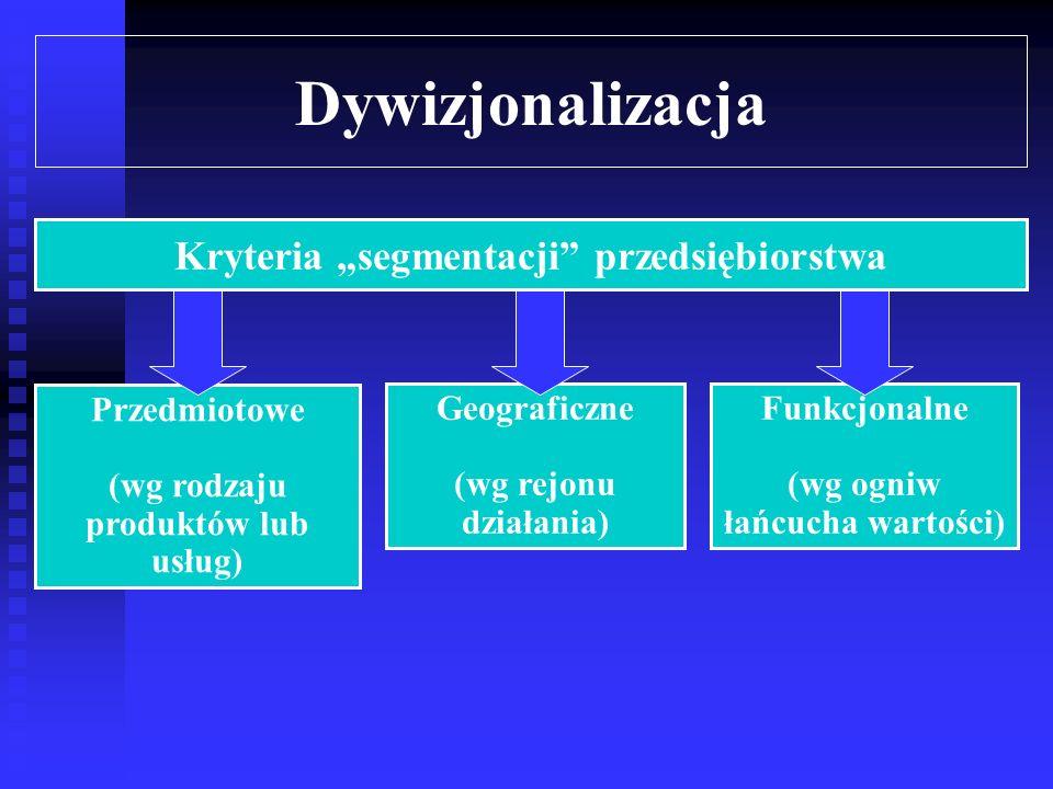 Dywizjonalizacja Przedmiotowe (wg rodzaju produktów lub usług) Geograficzne (wg rejonu działania) Funkcjonalne (wg ogniw łańcucha wartości) Kryteria segmentacji przedsiębiorstwa