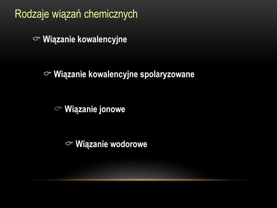 Rodzaje wiązań chemicznych Wiązanie kowalencyjne Wiązanie kowalencyjne spolaryzowane Wiązanie jonowe Wiązanie wodorowe