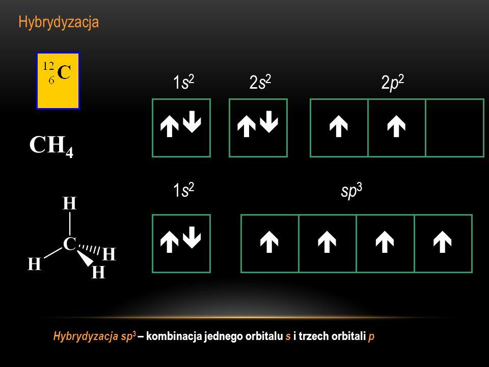 Hybrydyzacja 1 s 2 2 s 2 2 p 2 CH 4 1 s 2 sp 3 Hybrydyzacja sp 3 – kombinacja jednego orbitalu s i trzech orbitali p