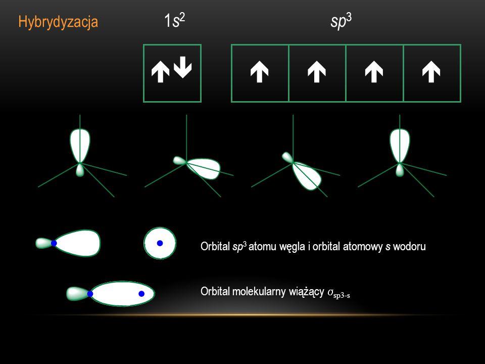 1 s 2 sp 3 Hybrydyzacja Orbital sp 3 atomu węgla i orbital atomowy s wodoru Orbital molekularny wiążący sp3-s