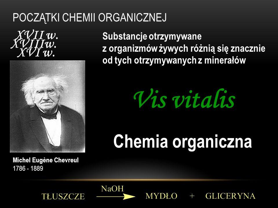 Substancje otrzymywane z organizmów żywych różnią się znacznie od tych otrzymywanych z minerałów Vis vitalis Chemia organiczna POCZĄTKI CHEMII ORGANICZNEJ XVII w.