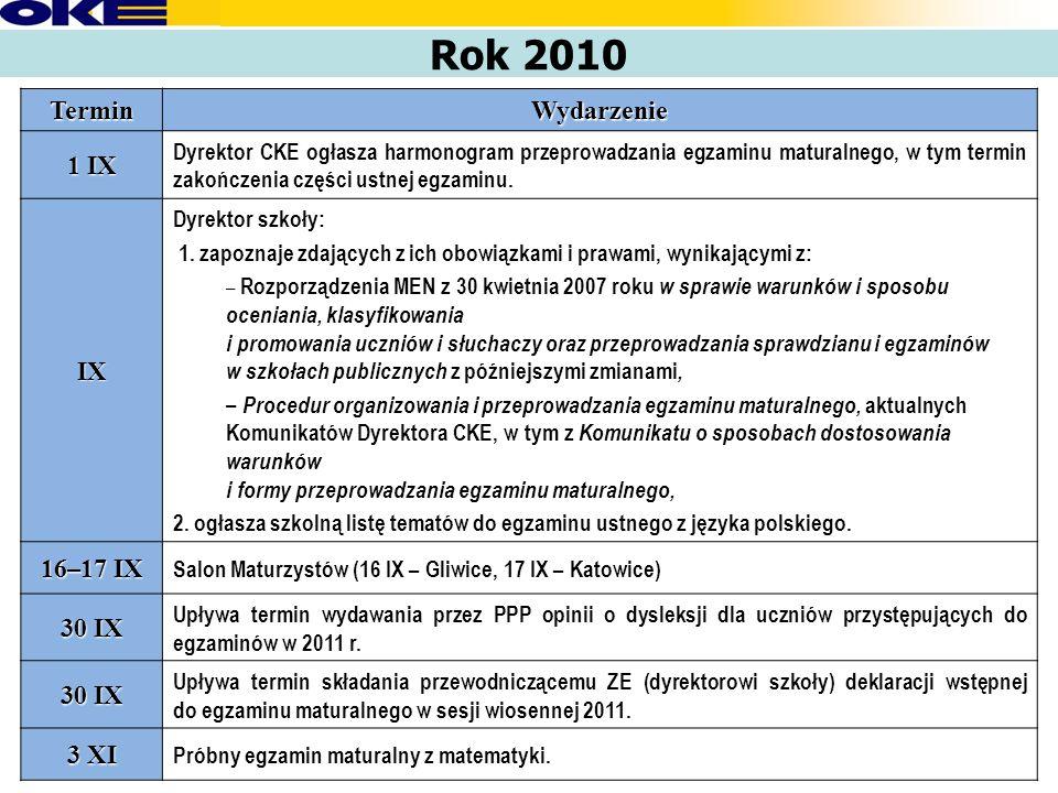 Rok 2010 TerminWydarzenie 1 IX Dyrektor CKE ogłasza harmonogram przeprowadzania egzaminu maturalnego, w tym termin zakończenia części ustnej egzaminu.