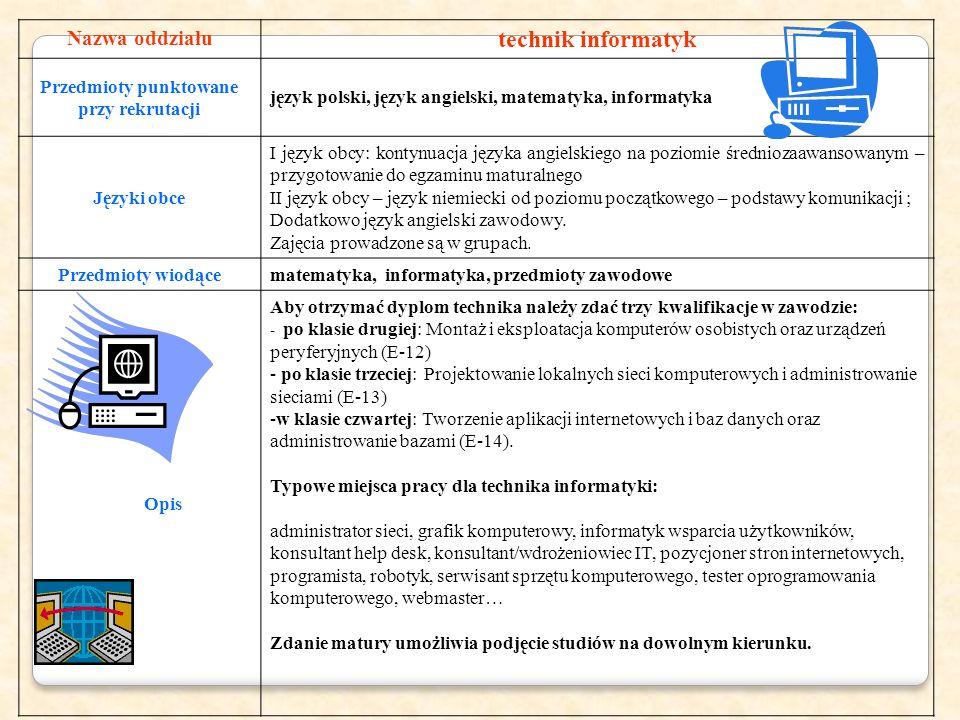 Nazwa oddziału technik informatyk Przedmioty punktowane przy rekrutacji język polski, język angielski, matematyka, informatyka Języki obce I język obcy: kontynuacja języka angielskiego na poziomie średniozaawansowanym – przygotowanie do egzaminu maturalnego II język obcy – język niemiecki od poziomu początkowego – podstawy komunikacji ; Dodatkowo język angielski zawodowy.