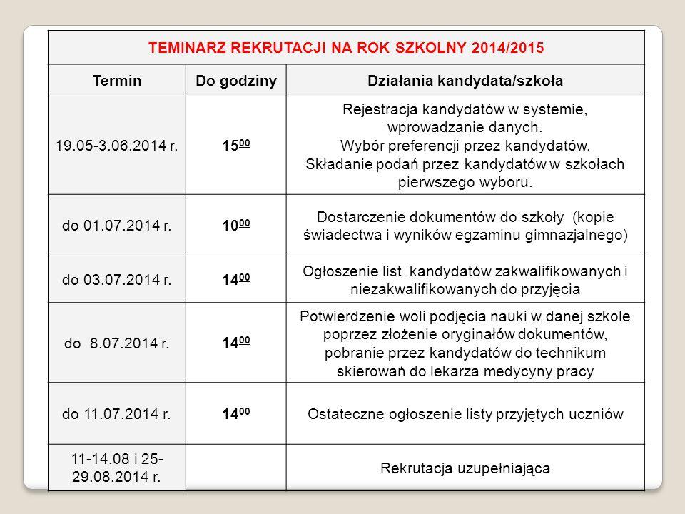 TEMINARZ REKRUTACJI NA ROK SZKOLNY 2014/2015 TerminDo godzinyDziałania kandydata/szkoła 19.05-3.06.2014 r.15 00 Rejestracja kandydatów w systemie, wprowadzanie danych.